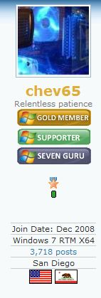 Reputation and Badges [3]-chev.jpg