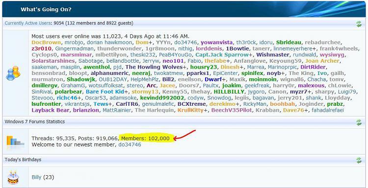 Forum Milestones [2]-102k_member_9_10_2010.jpg