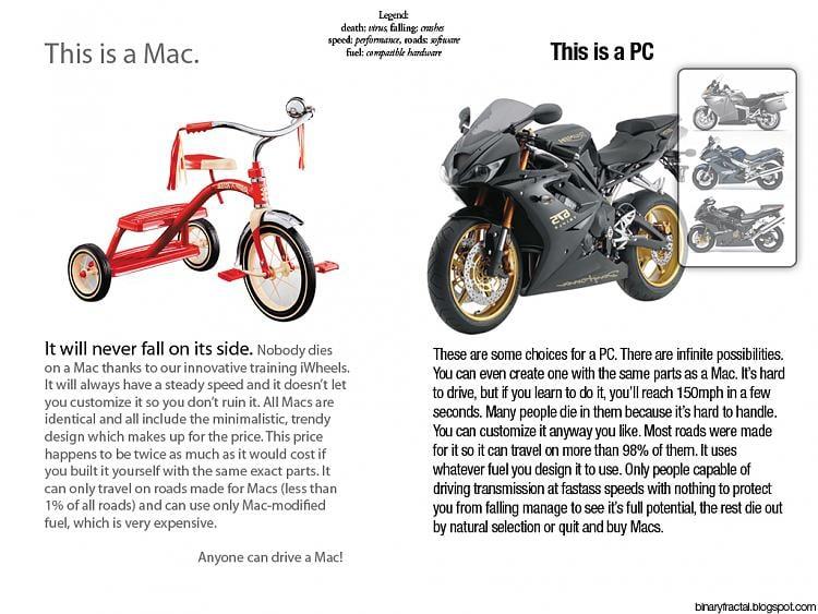 Mac Vs. PC: Myth-Busting Guide For Consumers-macpc.jpg