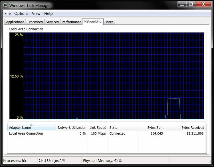 Windows 7 Blue Task Manager-taskmgr-2.jpg