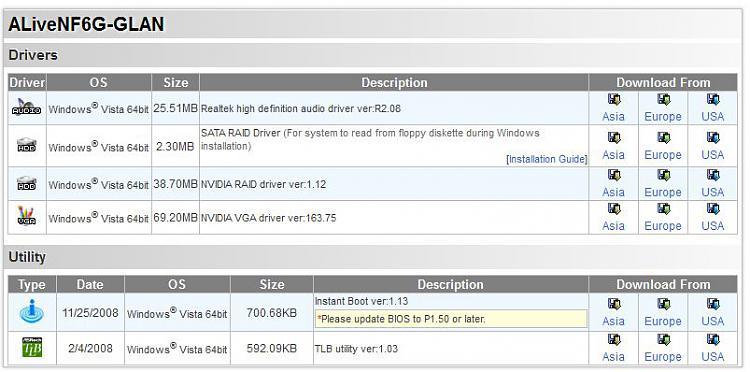 PCI Serial Port driver not installed (Windows 7 64-bit)-screenshot-alivenf6g-glan-drivers-page.jpg