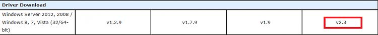 rocketraid 2310 can't install driver-driver-download.png