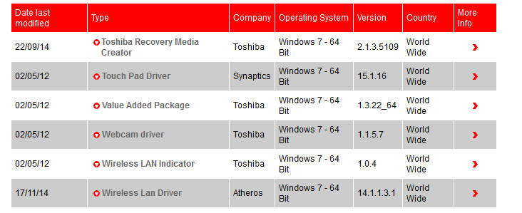 Toshiba Satellite c660 - 1gr-capture3.png