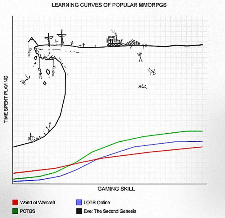 -learningcurve.jpg