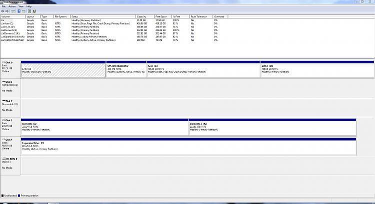 Disk Management display of partitions...-disks.jpg