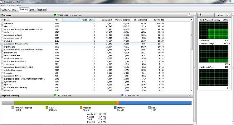 Phisical usage-resource-monitor.jpg