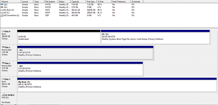 Disk partition  shrink & expand-capture.png