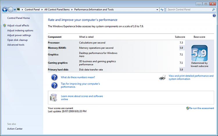 Windows 7 RC Build 7100 Suggestions-windows7-5.9score.png