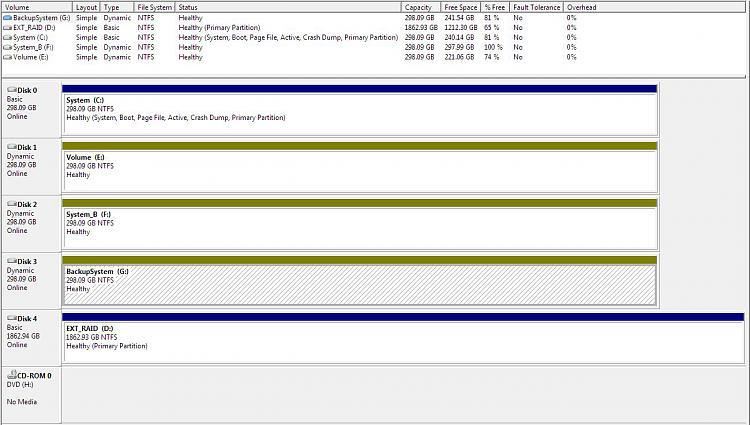 Windows 7 randomly freezes, sometimes starts up without Desktop-disk_mgmt.jpg