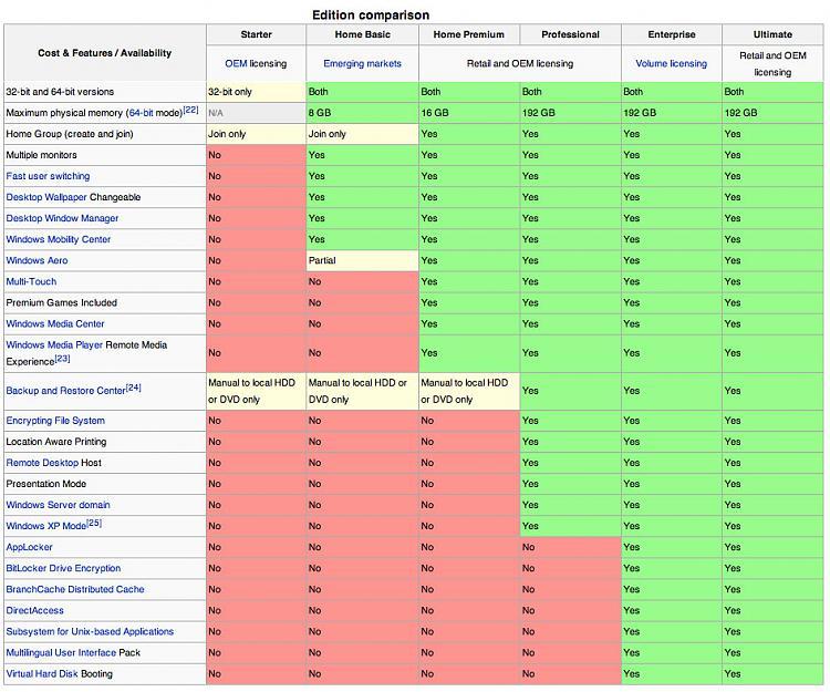 Windows 7 Professional-167444-windows7_editions_guide_original.jpg