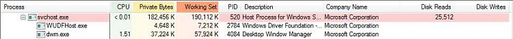 Program to tell HDD usage per process on Windows 7?-1.jpg