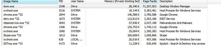 71 million page faults on desktop window manager-capture.jpg