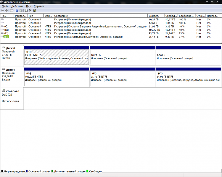 Doesn't hibernate after drive format-diskmgmt.png