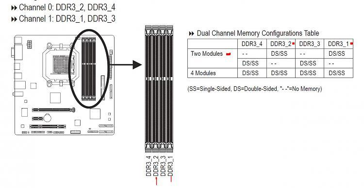 8 GB RAM installed (3.98) usable-memory-config.jpg