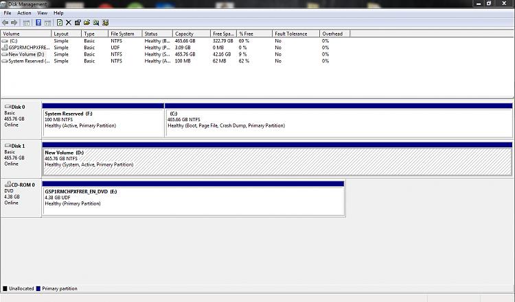 System partition randomly jump to Backup drive-backup-system.png