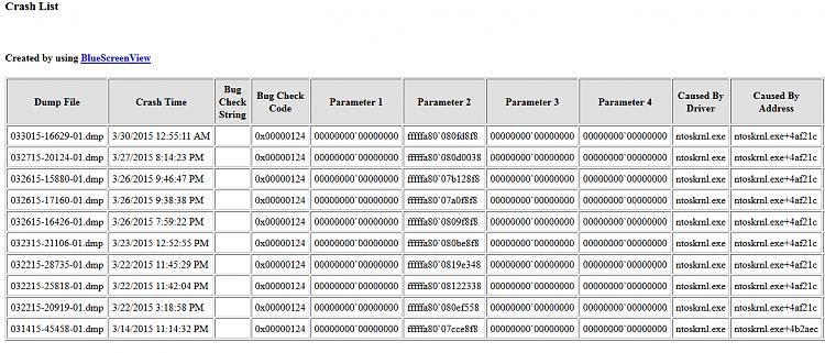 Immediate restart w/ dump files but no BSOD-report.png