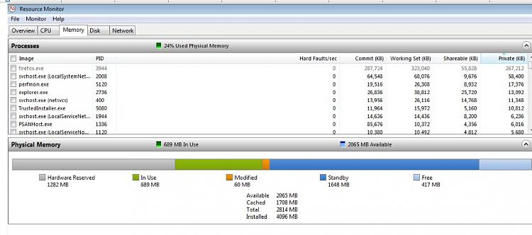 4gb ram installed but 2.75gb useable?-ram.jpg