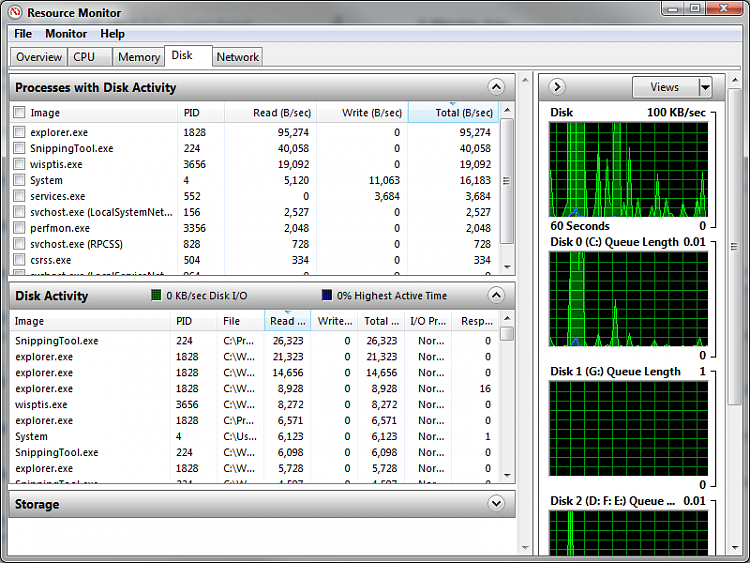 Hard drive usage-snipofrm.png