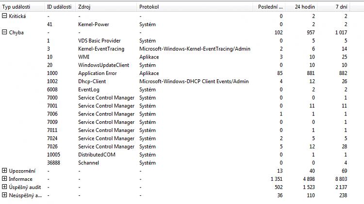 Login screen flickers after W7 updates - tablet-november_event_log_snip.png