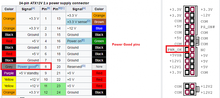 Computer is shutting down randomly-power-24-pin-plug.png