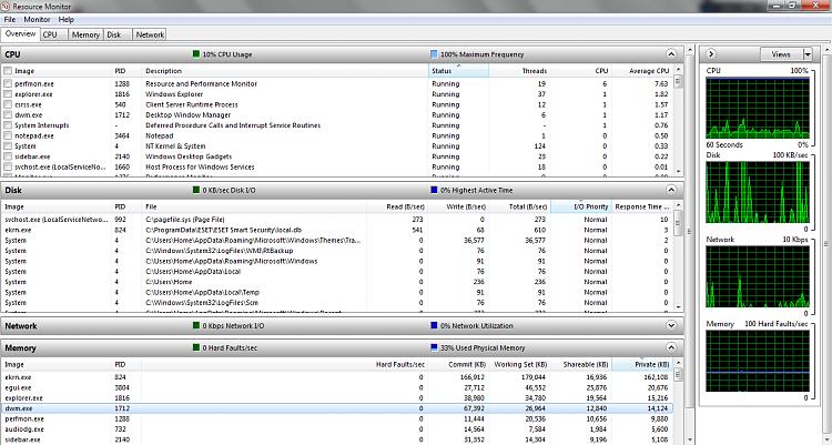 Window flashing-resource_monitor.png