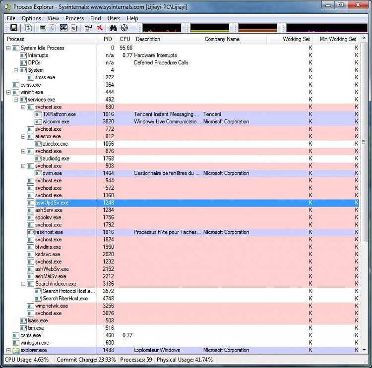 Windows 7 annoying problems-pe.jpg