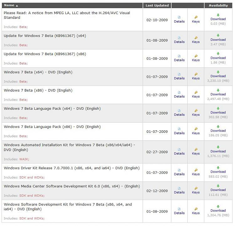Microsoft TechNet Windows 7 Release Candidate (May 2009)-technet.jpg