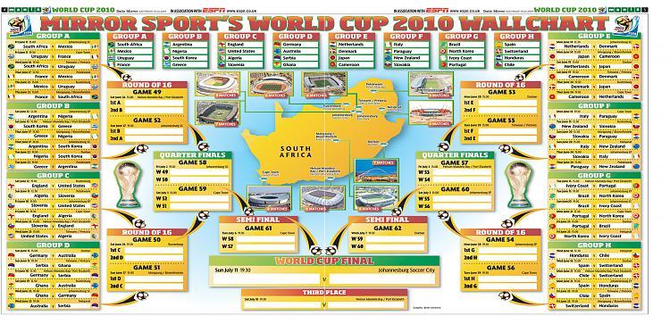 World Cup wall chart advice-chart.jpg