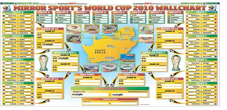 World Cup wall chart advice-chart2.jpg