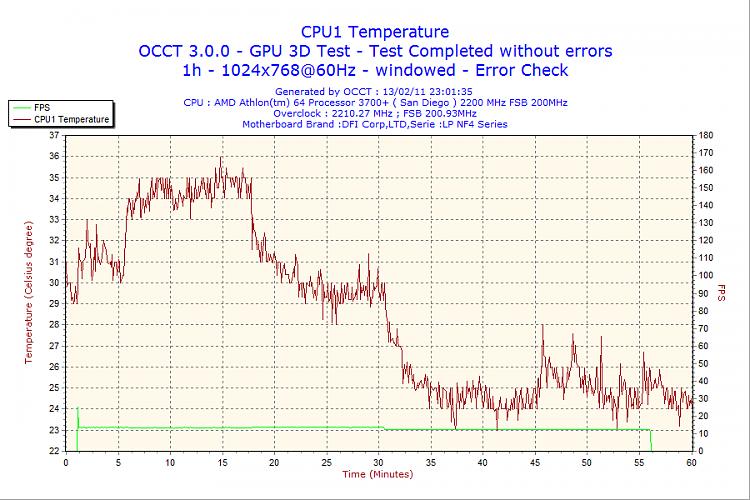 Vid card not running at full x16 speed.-2011-02-13-23h01-cpu1.png