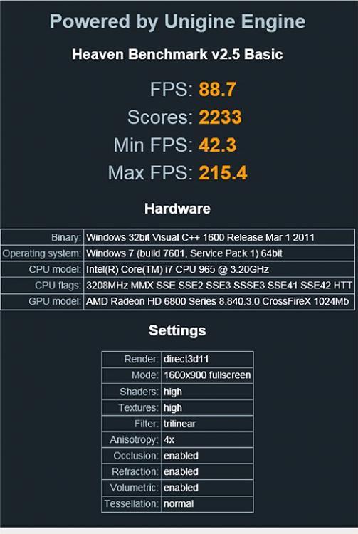 hd 6870 Unigine Heaven Post your score !-unigine_test.jpg