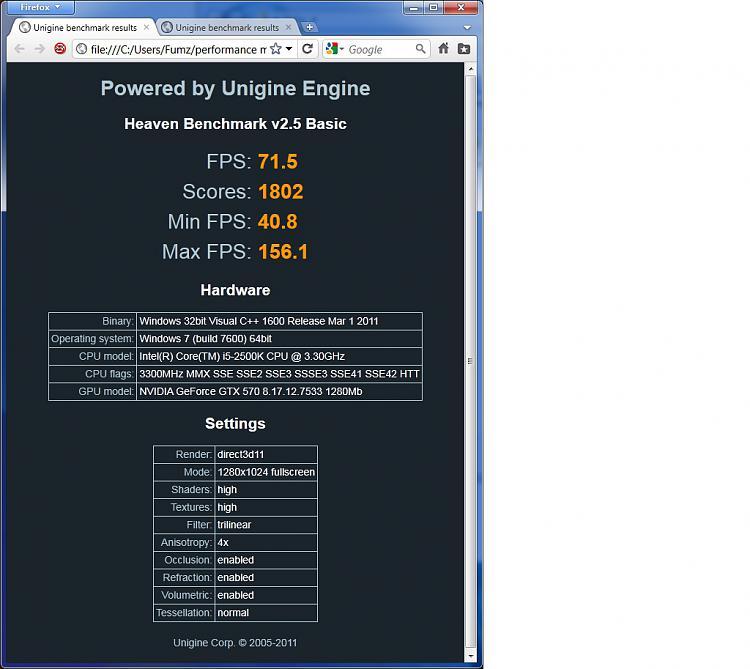 hd 6870 Unigine Heaven Post your score !-default-performance.jpg