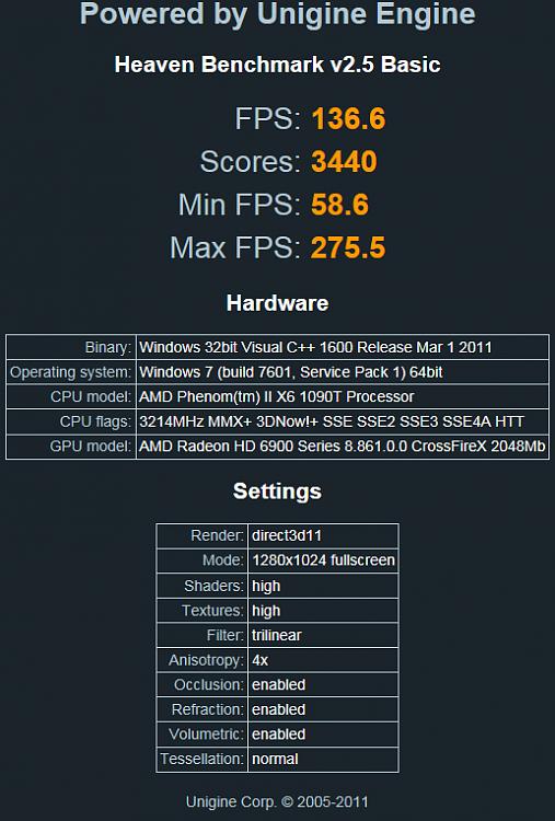 hd 6870 Unigine Heaven Post your score !-latest.png
