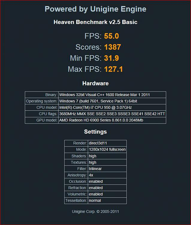 hd 6870 Unigine Heaven Post your score !-ue-1280x1024.jpg