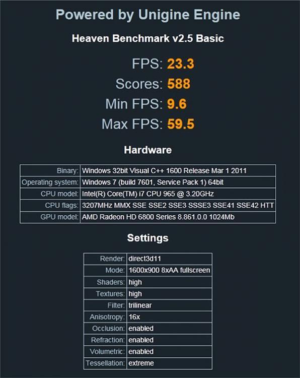hd 6870 Unigine Heaven Post your score !-unigine_11.6_maxed_nocf.jpg