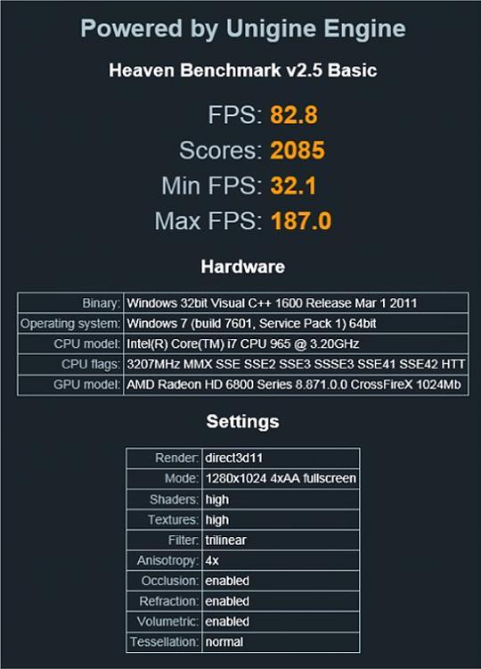 Latest AMD Catalyst Video Driver for Windows 7-unigine_11.7_guru.jpg