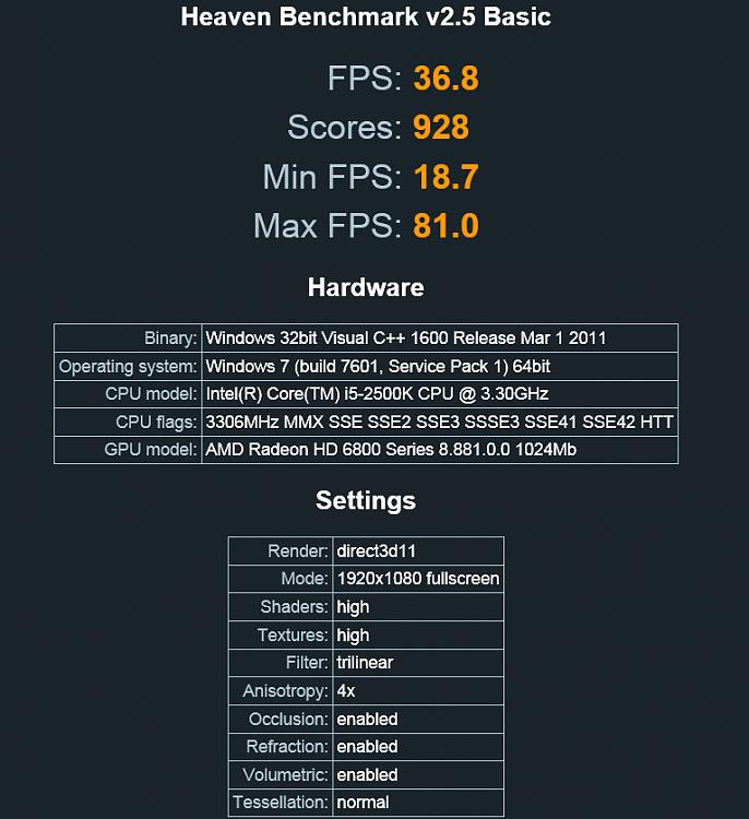 hd 6870 Unigine Heaven Post your score !-benchmark2.png