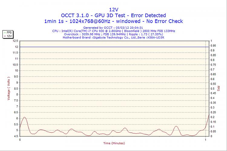 Monitor blinks randomly - I don't game-2012-03-05-20h04-volt12.png