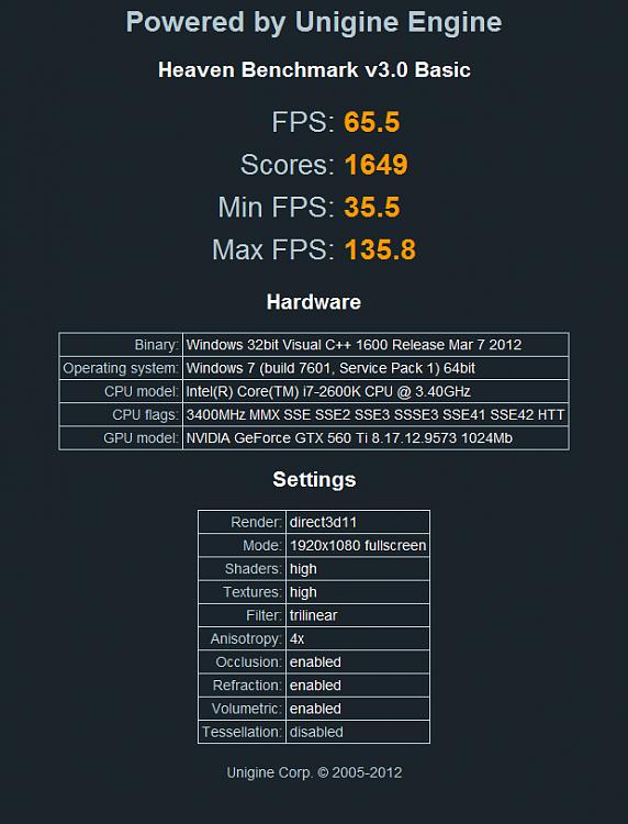 Unigine Heaven DX11 Benchmark 3.0 Released-overclocked.png