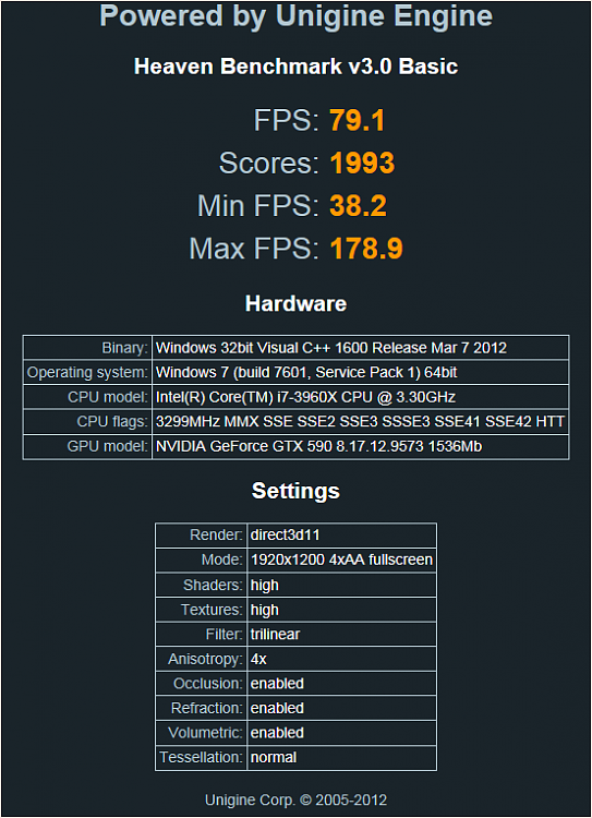 Unigine Heaven DX11 Benchmark 3.0 Released-heaven-dx11-3.0-benchmark.png