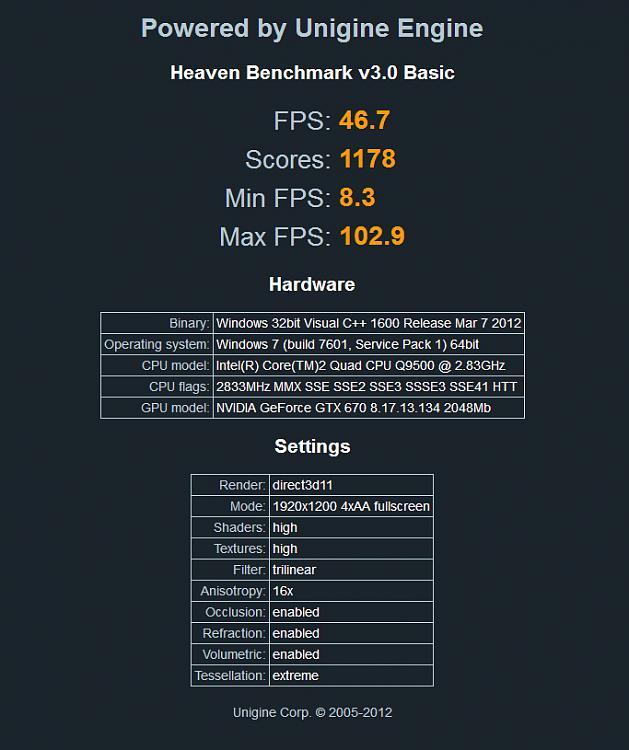 Unigine Heaven DX11 Benchmark 3.0 Released-capture.jpg