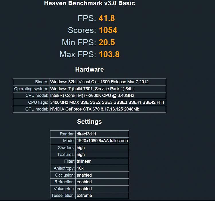 Unigine Heaven DX11 Benchmark 3.0 Released-heaven-maxed.jpg