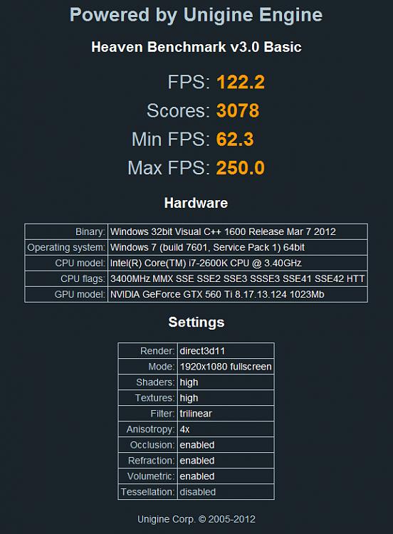 Unigine Heaven DX11 Benchmark 3.0 Released-default.png