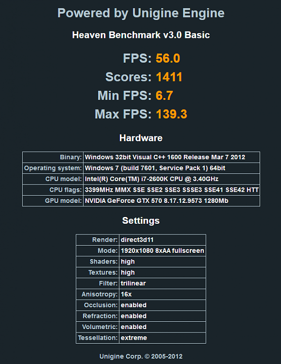 Unigine Heaven DX11 Benchmark 3.0 Released-unigine_maxed.png