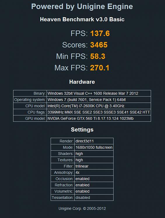 Unigine Heaven DX11 Benchmark 3.0 Released-1680x1050.png