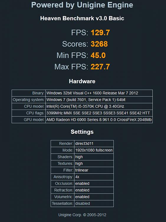 Unigine Heaven DX11 Benchmark 3.0 Released-untitled-1.png