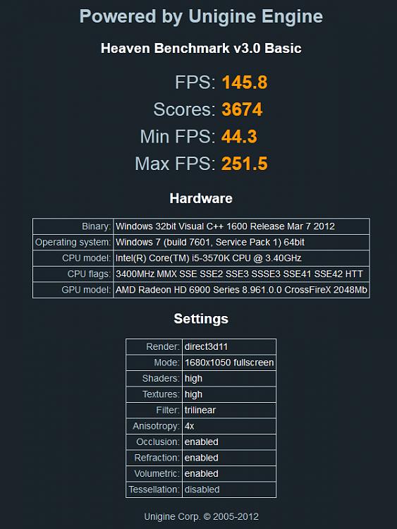 Unigine Heaven DX11 Benchmark 3.0 Released-untitled-2.png