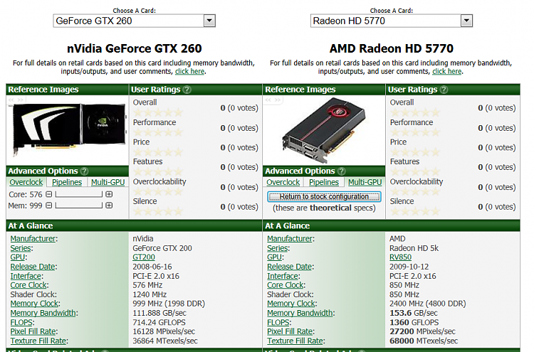 GTX 260 vs ATI HD 5770-cards.png