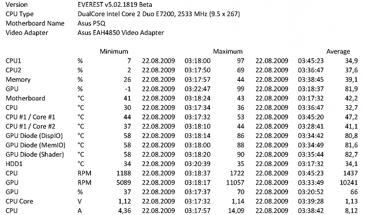 Wolfenstein 2009: WHEA-Logger Event ID: 18 crash-crash-log-1080p.png