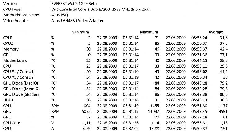 Wolfenstein 2009: WHEA-Logger Event ID: 18 crash-crash-log-1650x1050.png